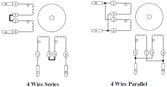 4WireSeriesParallel stepper motor connection options Simple Stepper Motor Controller at mifinder.co